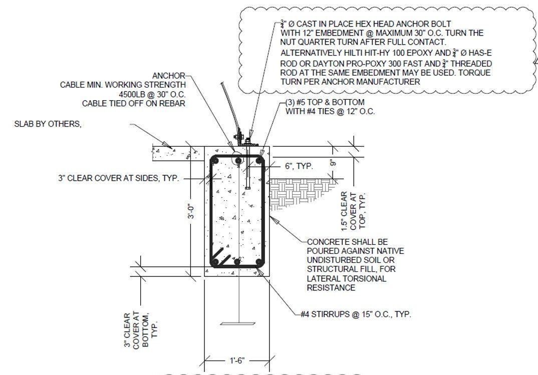 air dome anchorage foundation grade beam