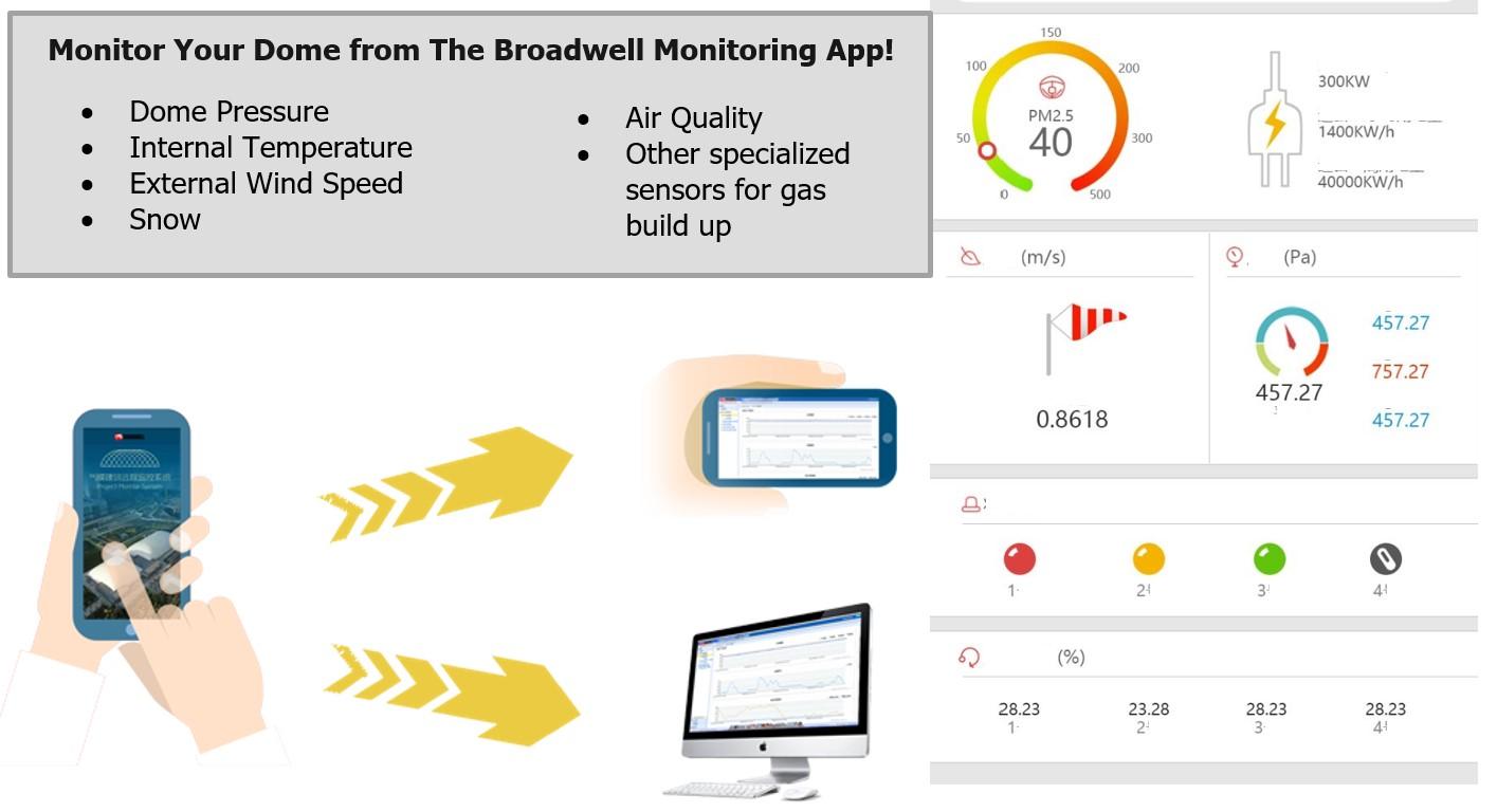 monitoring screen shot 2021
